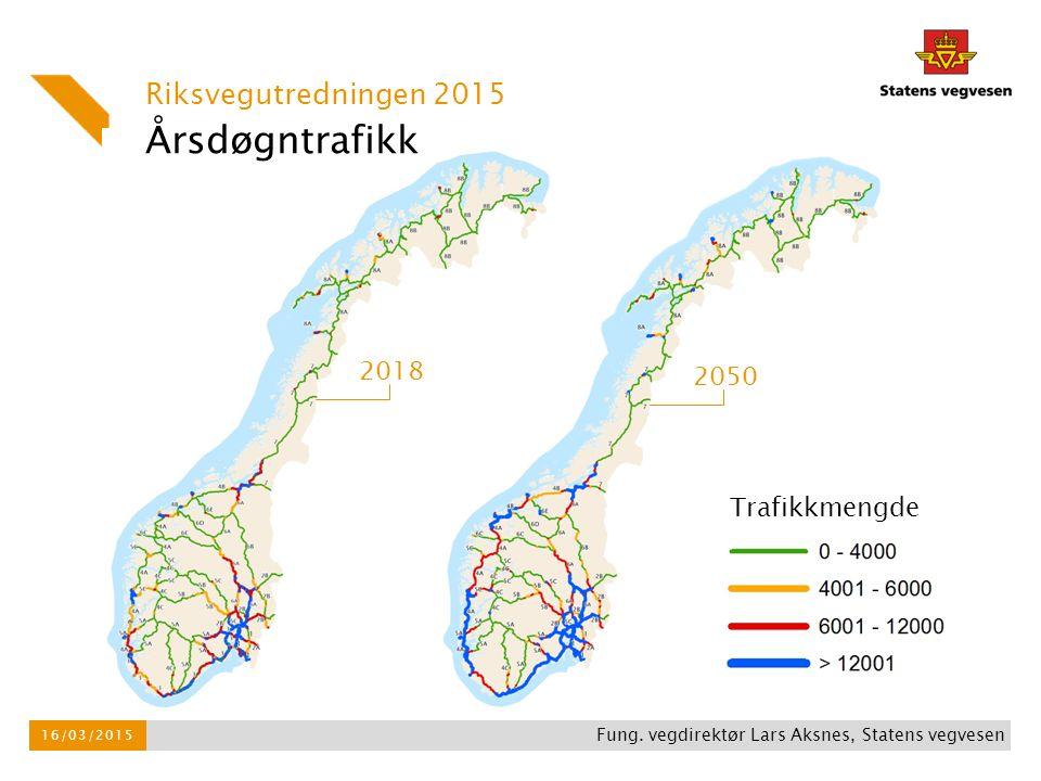 Riksvegutredningen 2015 16/03/2015 Årsdøgntrafikk 2018 2050 Fung.
