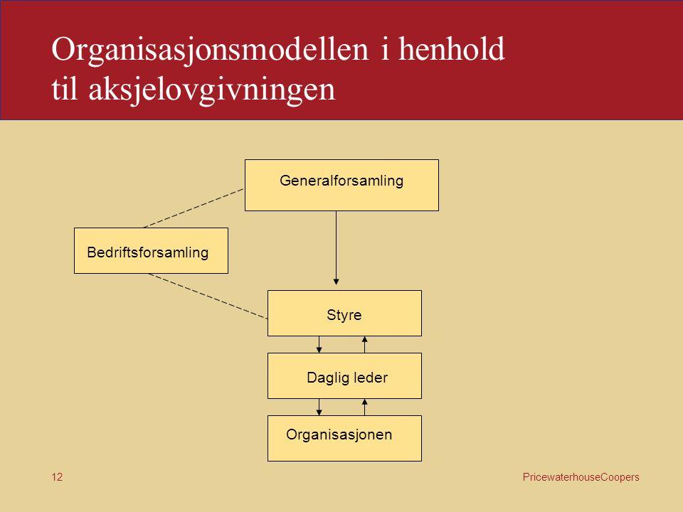 Organisasjonsmodellen i henhold til aksjelovgivningen Generalforsamling 12PricewaterhouseCoopers Bedriftsforsamling Styre Daglig leder Organisasjonen