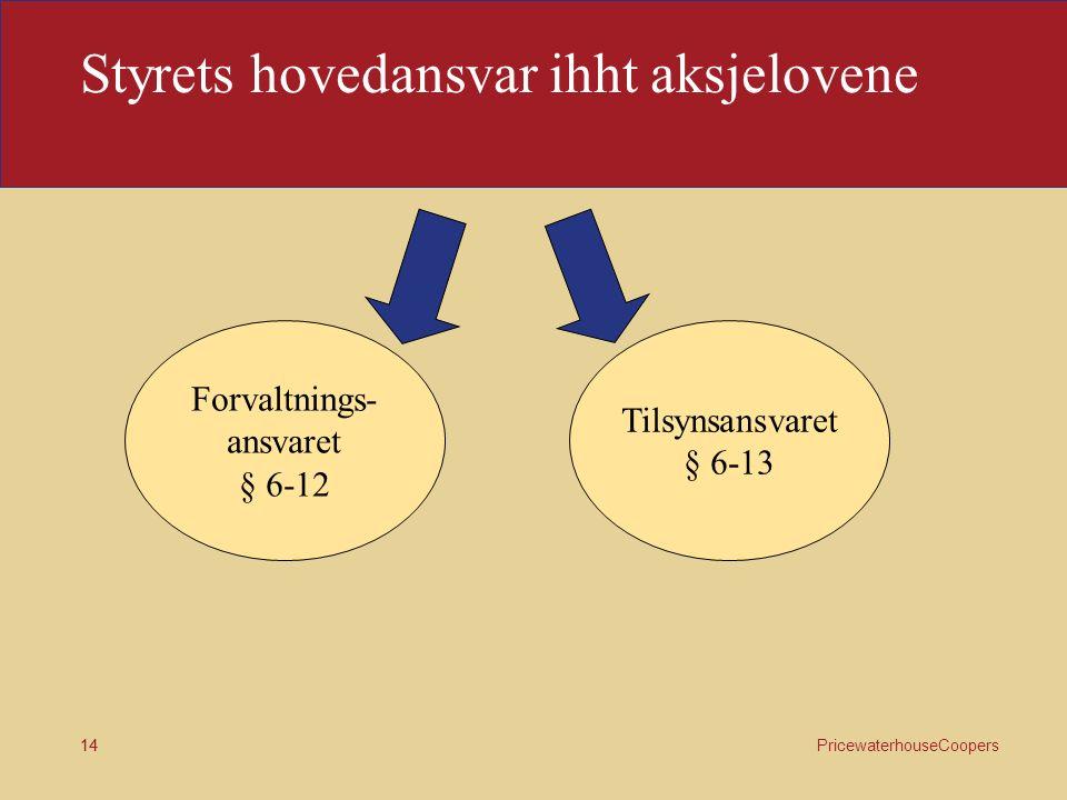 PricewaterhouseCoopers 14 Styrets hovedansvar ihht aksjelovene Forvaltnings- ansvaret § 6-12 Tilsynsansvaret § 6-13 14