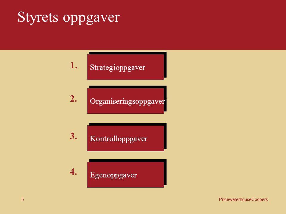 6 Styrets oppgaver - forts  Strategioppgaver > mål > strategiske planer > hovedrammer for operative planer > virksomhetsplan > budsjetter PricewaterhouseCoopers