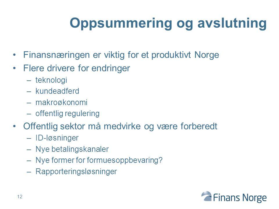 Finansnæringen er viktig for et produktivt Norge Flere drivere for endringer –teknologi –kundeadferd –makroøkonomi –offentlig regulering Offentlig sek
