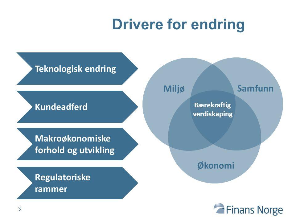 3 Drivere for endring Miljø Økonomi Samfunn Bærekraftig verdiskaping Teknologisk endring Kundeadferd Makroøkonomiske forhold og utvikling Regulatorisk