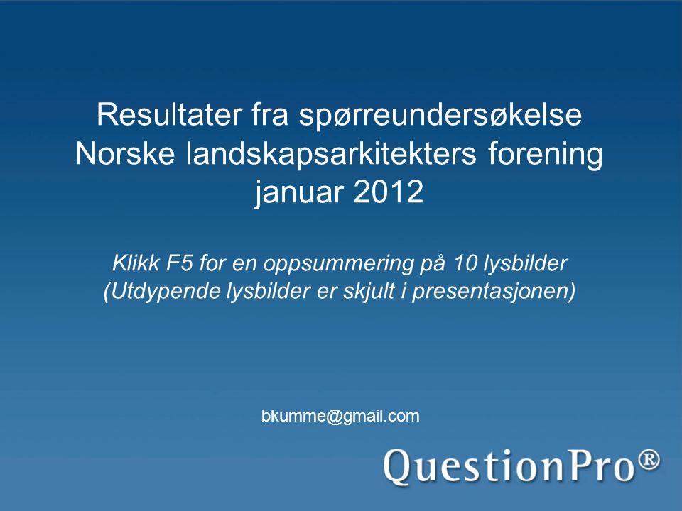 Resultater fra spørreundersøkelse Norske landskapsarkitekters forening januar 2012 Klikk F5 for en oppsummering på 10 lysbilder (Utdypende lysbilder er skjult i presentasjonen) bkumme@gmail.com
