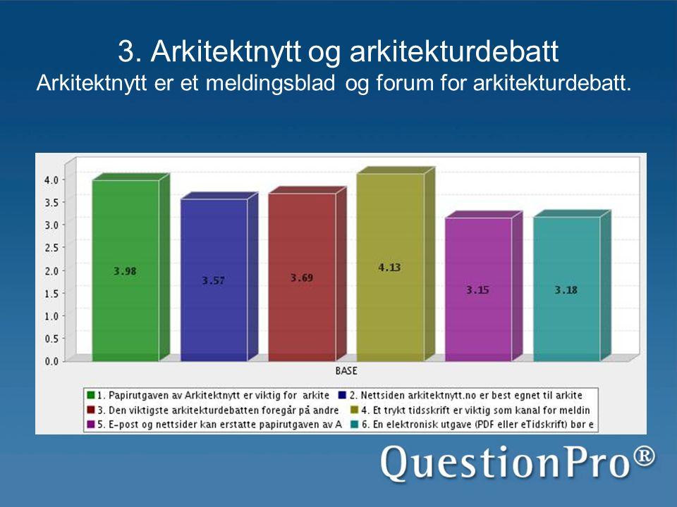 3. Arkitektnytt og arkitekturdebatt Arkitektnytt er et meldingsblad og forum for arkitekturdebatt.