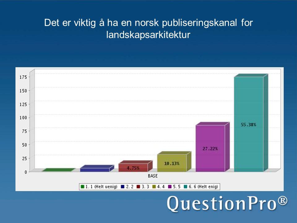 Det er viktig å ha en norsk publiseringskanal for landskapsarkitektur