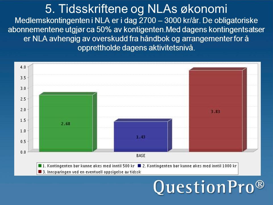 5. Tidsskriftene og NLAs økonomi Medlemskontingenten i NLA er i dag 2700 – 3000 kr/år.
