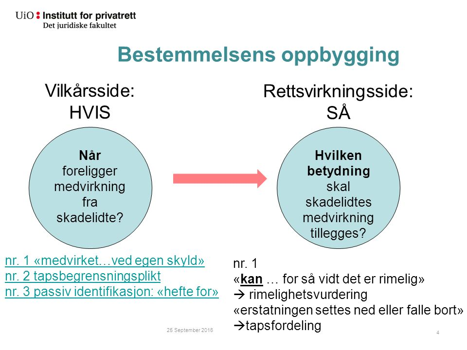 25 September 2016 4 Bestemmelsens oppbygging Vilkårsside: HVIS Når foreligger medvirkning fra skadelidte.