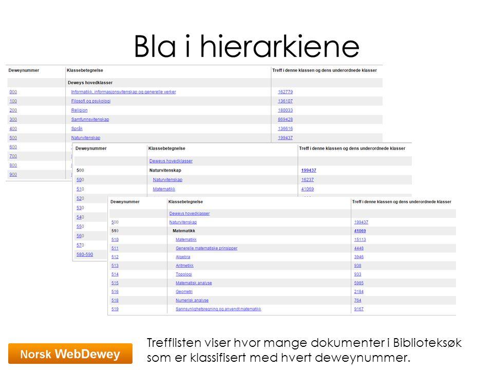 Bla i hierarkiene Trefflisten viser hvor mange dokumenter i Biblioteksøk som er klassifisert med hvert deweynummer.