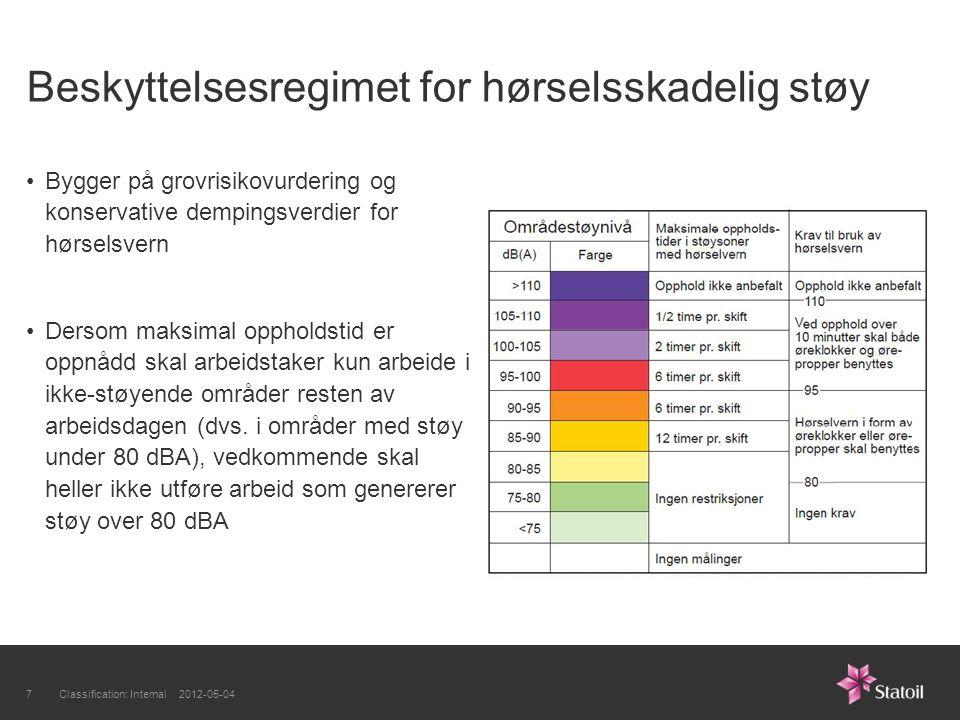 GL0169 Støy – retningslinjer for kartlegging og tiltak Classification: Internal 2012-05-0418