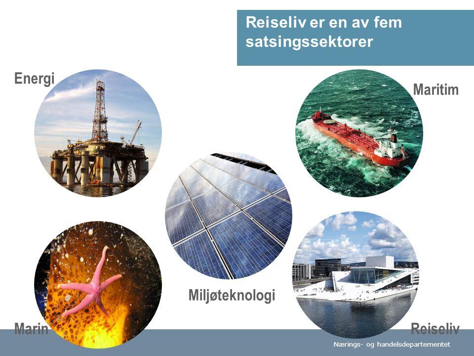 Nærings- og handelsdepartementet Energi Maritim MarinReiseliv Miljøteknologi Reiseliv er en av fem satsingssektorer