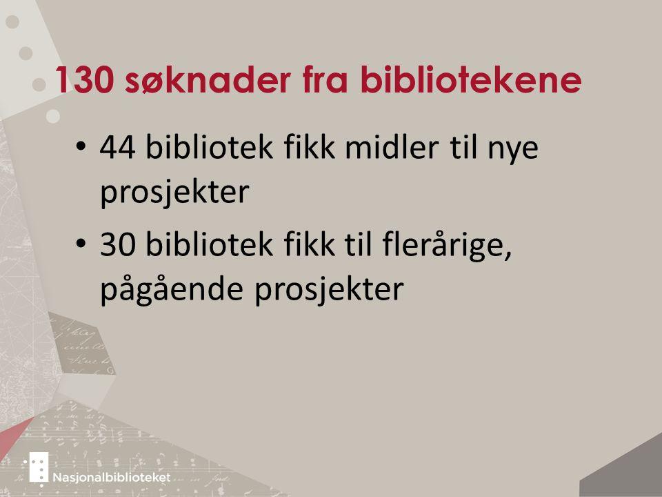 130 søknader fra bibliotekene 44 bibliotek fikk midler til nye prosjekter 30 bibliotek fikk til flerårige, pågående prosjekter