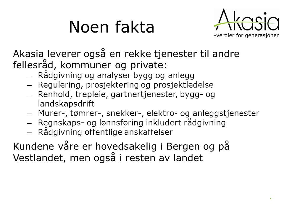 Noen fakta Akasia leverer også en rekke tjenester til andre fellesråd, kommuner og private: – Rådgivning og analyser bygg og anlegg – Regulering, pros
