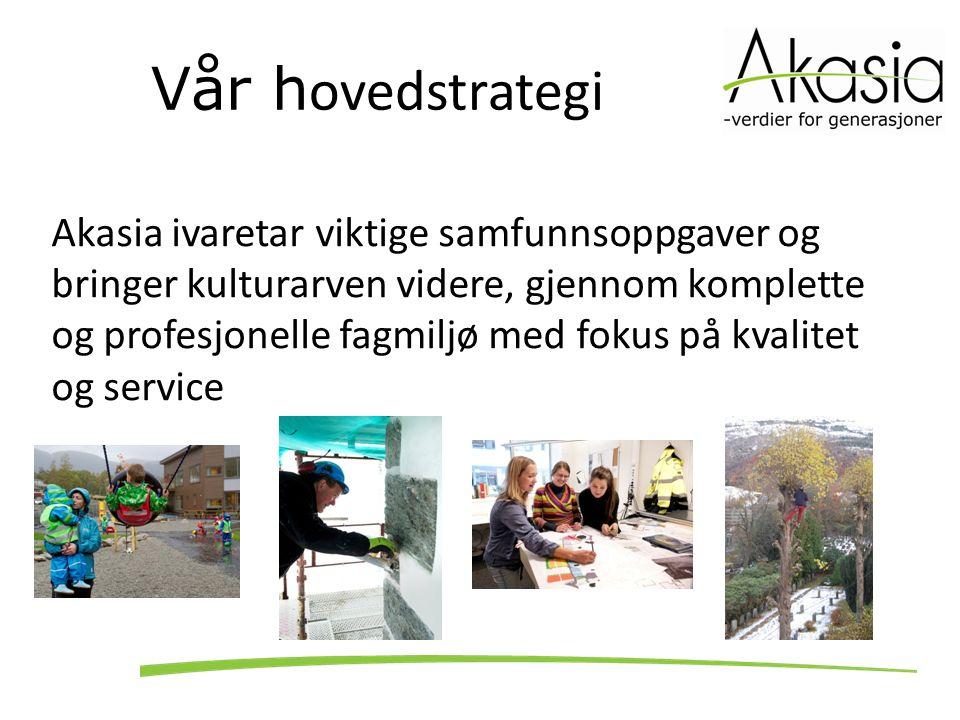 Vår h ovedstrategi Akasia ivaretar viktige samfunnsoppgaver og bringer kulturarven videre, gjennom komplette og profesjonelle fagmiljø med fokus på kv