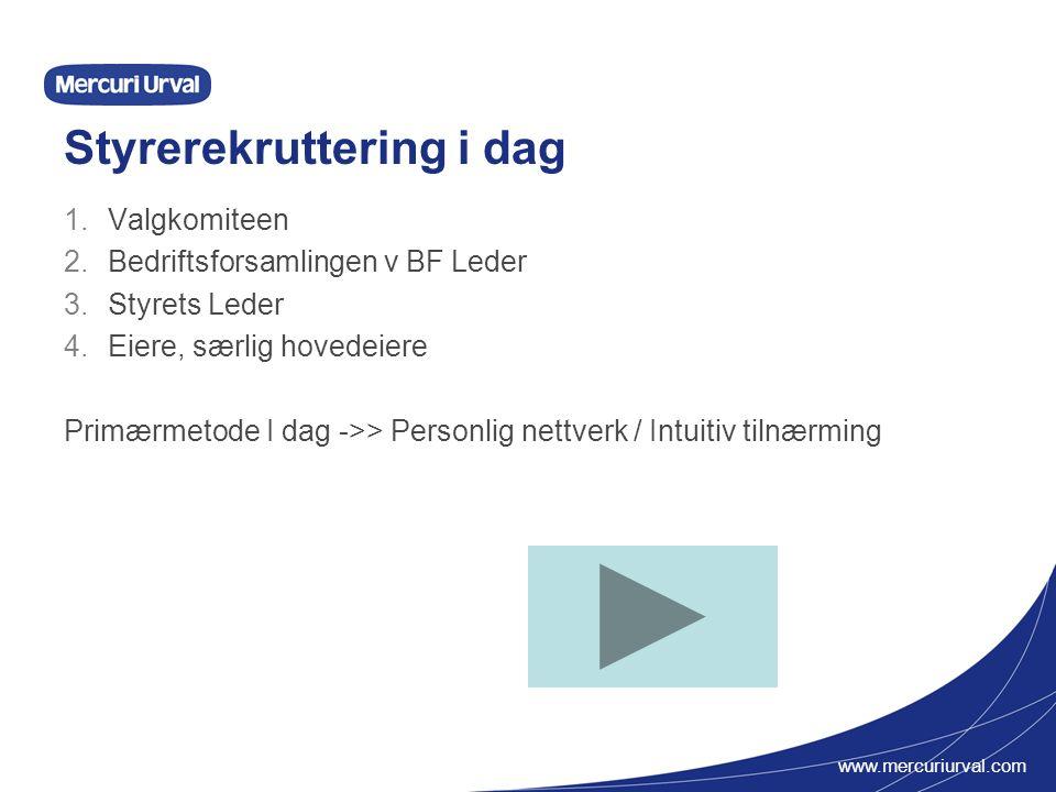 www.mercuriurval.com Styrerekruttering i dag 1. Valgkomiteen 2. Bedriftsforsamlingen v BF Leder 3. Styrets Leder 4. Eiere, særlig hovedeiere Primærmet