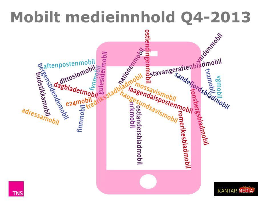 Mobilt medieinnhold Q4-2013 © TNS Forbruker & Media Q4-2013 Denne oversikten over feilmarginer angir et intervall for prosentresultatet som med 95% sannsynlighet inneholder det sanne resultat.