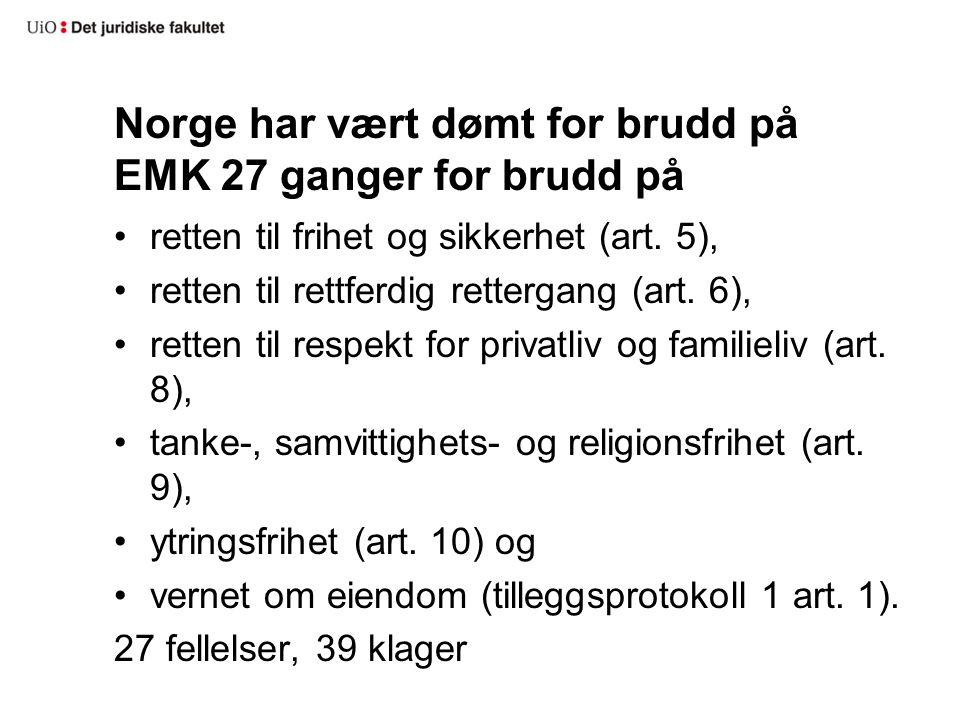Norge har vært dømt for brudd på EMK 27 ganger for brudd på retten til frihet og sikkerhet (art. 5), retten til rettferdig rettergang (art. 6), retten