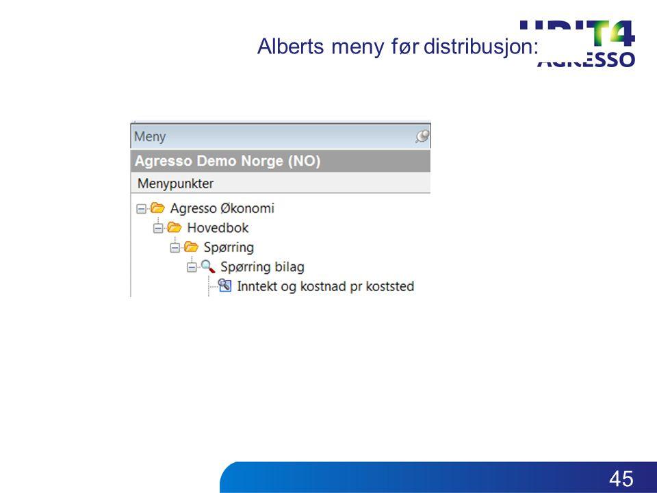 Alberts meny før distribusjon: 45