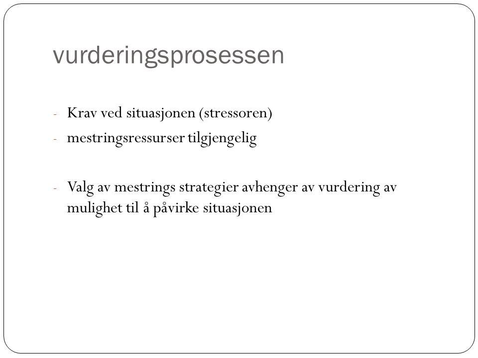 vurderingsprosessen - Krav ved situasjonen (stressoren) - mestringsressurser tilgjengelig - Valg av mestrings strategier avhenger av vurdering av muli