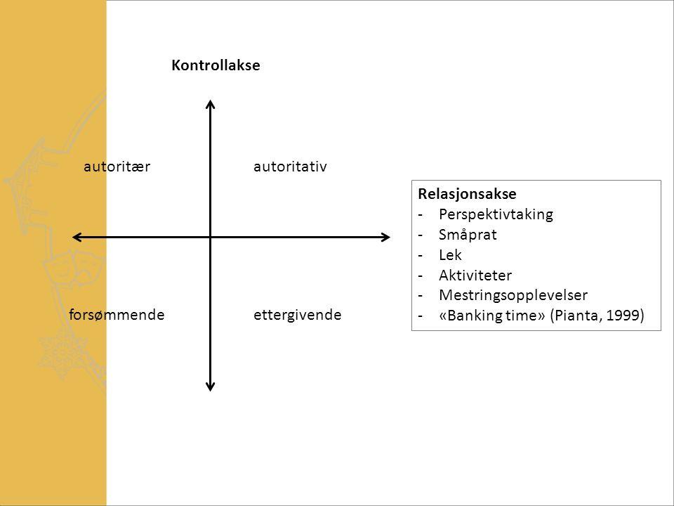autoritativ ettergivende autoritær forsømmende Kontrollakse Relasjonsakse -Perspektivtaking -Småprat -Lek -Aktiviteter -Mestringsopplevelser -«Banking time» (Pianta, 1999)