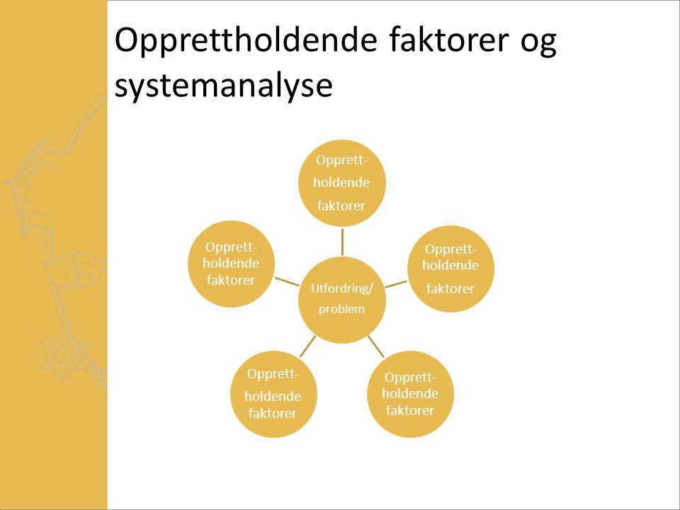 Opprettholdende faktorer og systemanalyse Utfordring/ problem Opprett- holdende faktorer Opprett- holdende faktorer Opprett- holdende faktorer Opprett- holdende faktorer Opprett- holdende faktorer