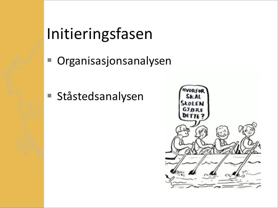 Initieringsfasen  Organisasjonsanalysen  Ståstedsanalysen