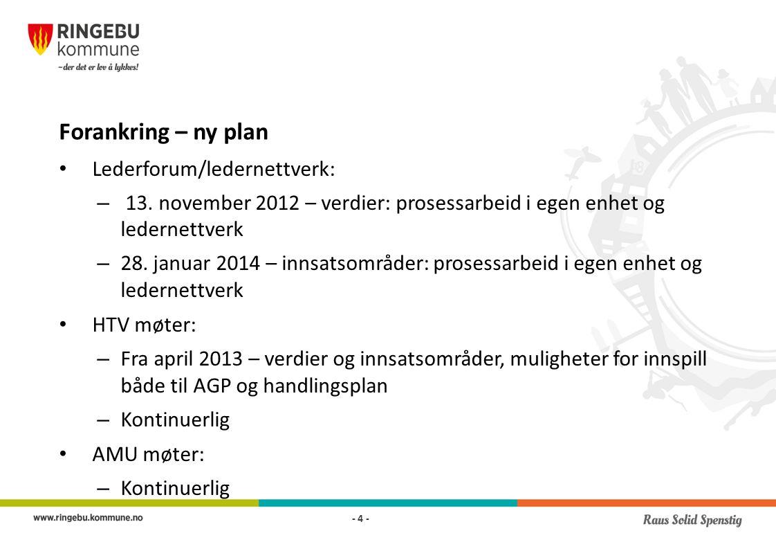 Forankring – ny plan Lederforum/ledernettverk: – 13. november 2012 – verdier: prosessarbeid i egen enhet og ledernettverk – 28. januar 2014 – innsatso