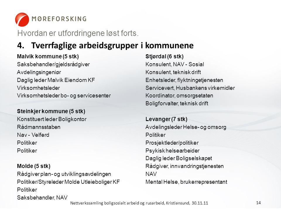 Hvordan er utfordringene løst forts. 4.Tverrfaglige arbeidsgrupper i kommunene Malvik kommune (5 stk) Saksbehandler/gjeldsrådgiver Avdelingsingeniør D