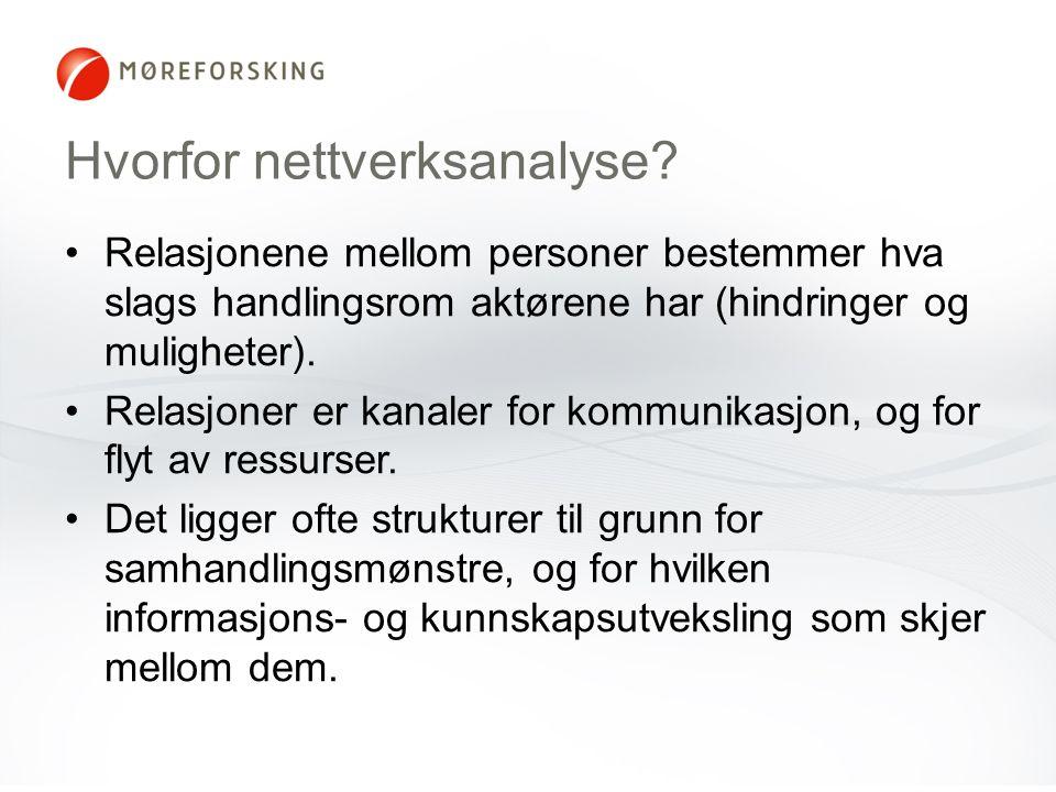 Hvorfor nettverksanalyse.