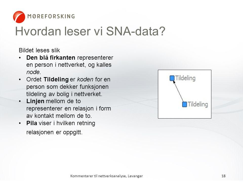 Hvordan leser vi SNA-data? Bildet leses slik Den blå firkanten representerer en person i nettverket, og kalles node. Ordet Tildeling er koden for en p
