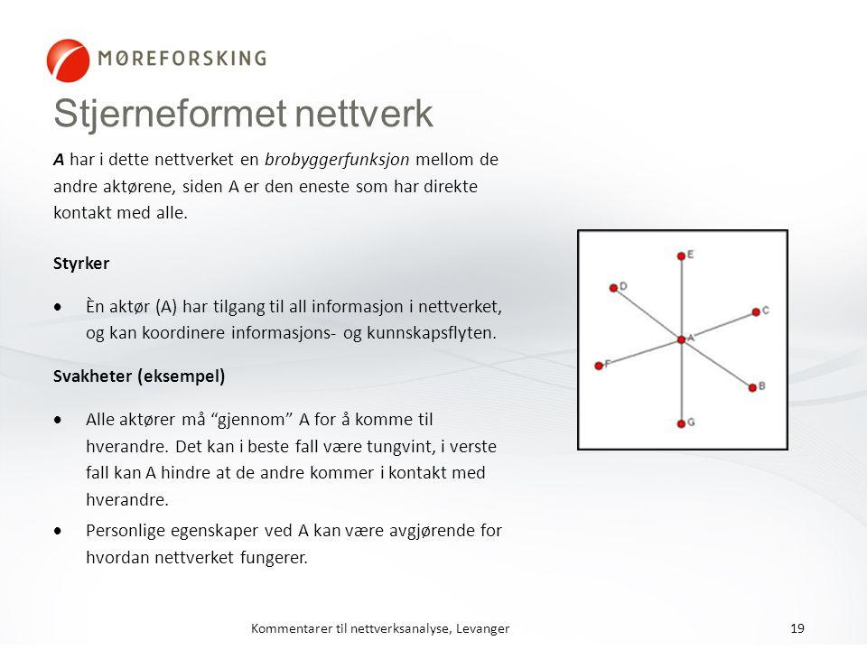 Stjerneformet nettverk A har i dette nettverket en brobyggerfunksjon mellom de andre aktørene, siden A er den eneste som har direkte kontakt med alle.