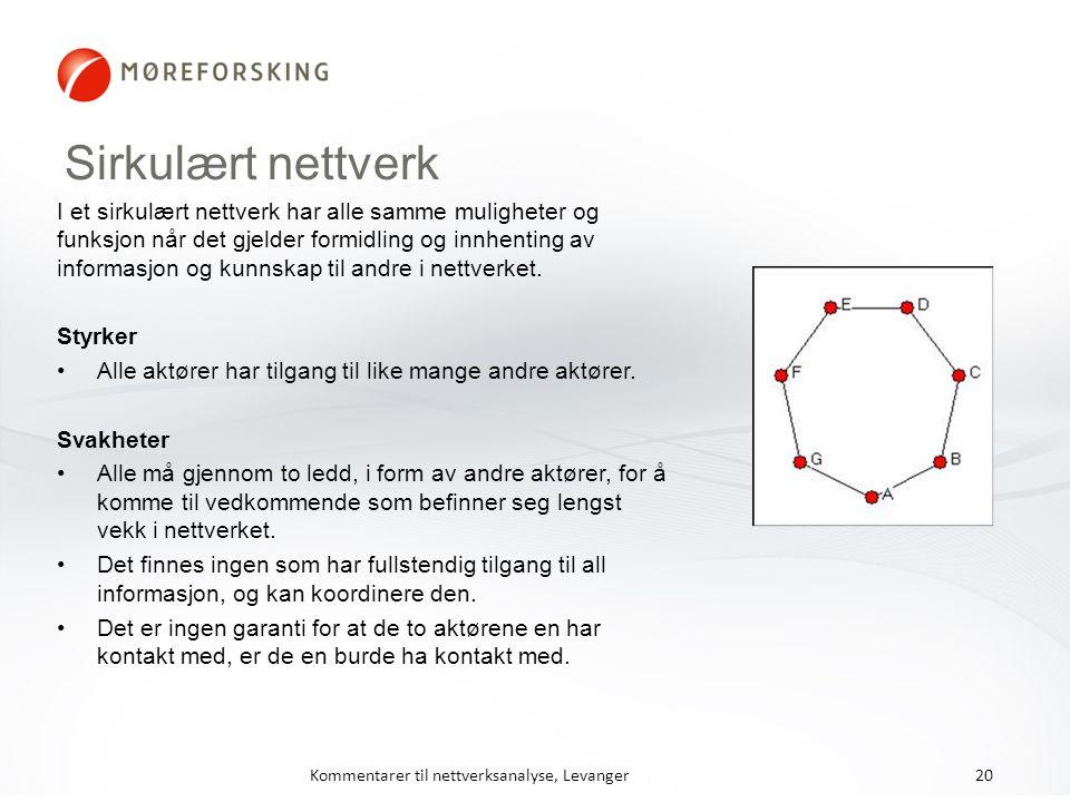 Sirkulært nettverk I et sirkulært nettverk har alle samme muligheter og funksjon når det gjelder formidling og innhenting av informasjon og kunnskap t