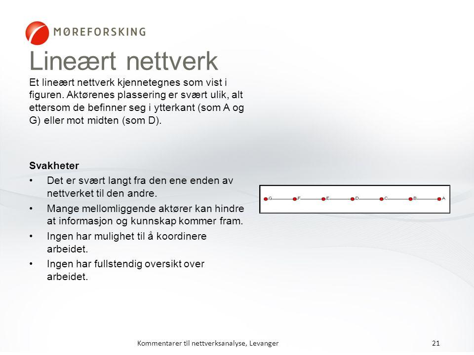 Lineært nettverk Et lineært nettverk kjennetegnes som vist i figuren. Aktørenes plassering er svært ulik, alt ettersom de befinner seg i ytterkant (so