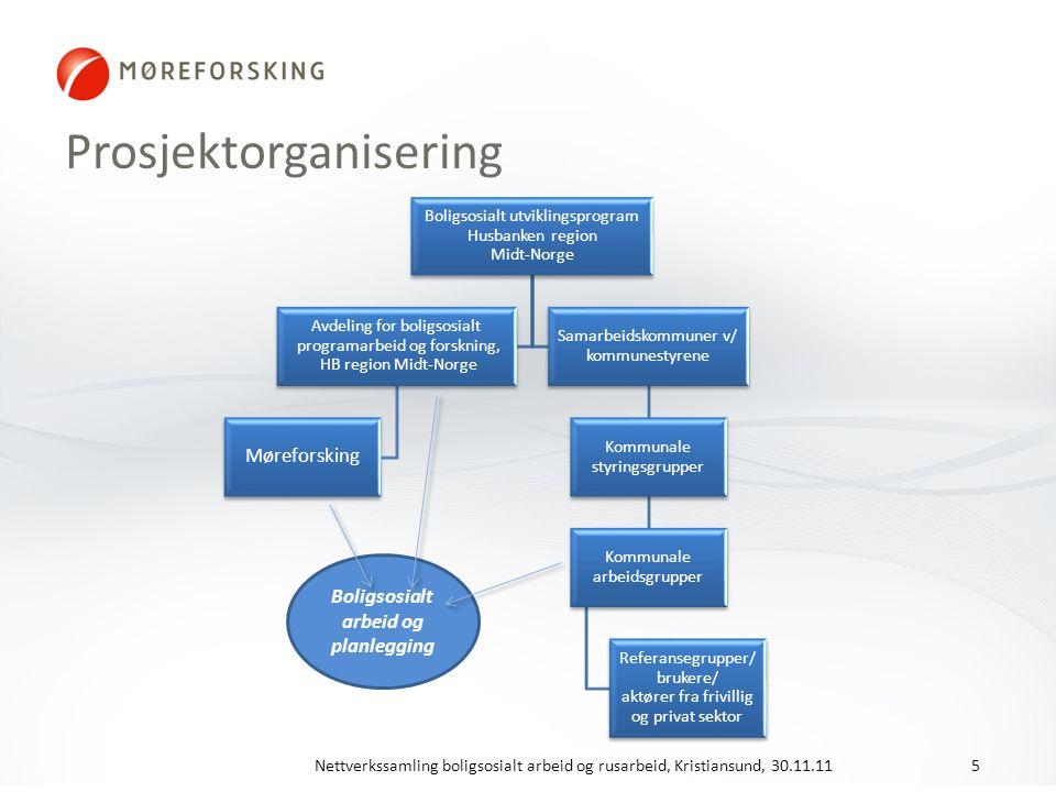 Prosjektorganisering Boligsosialt arbeid og planlegging Nettverkssamling boligsosialt arbeid og rusarbeid, Kristiansund, 30.11.115