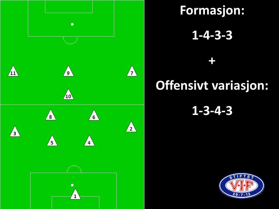 9 10 117 3 54 2 6 8 Formasjon: 1-4-3-3 + Offensivt variasjon: 1-3-4-3 1