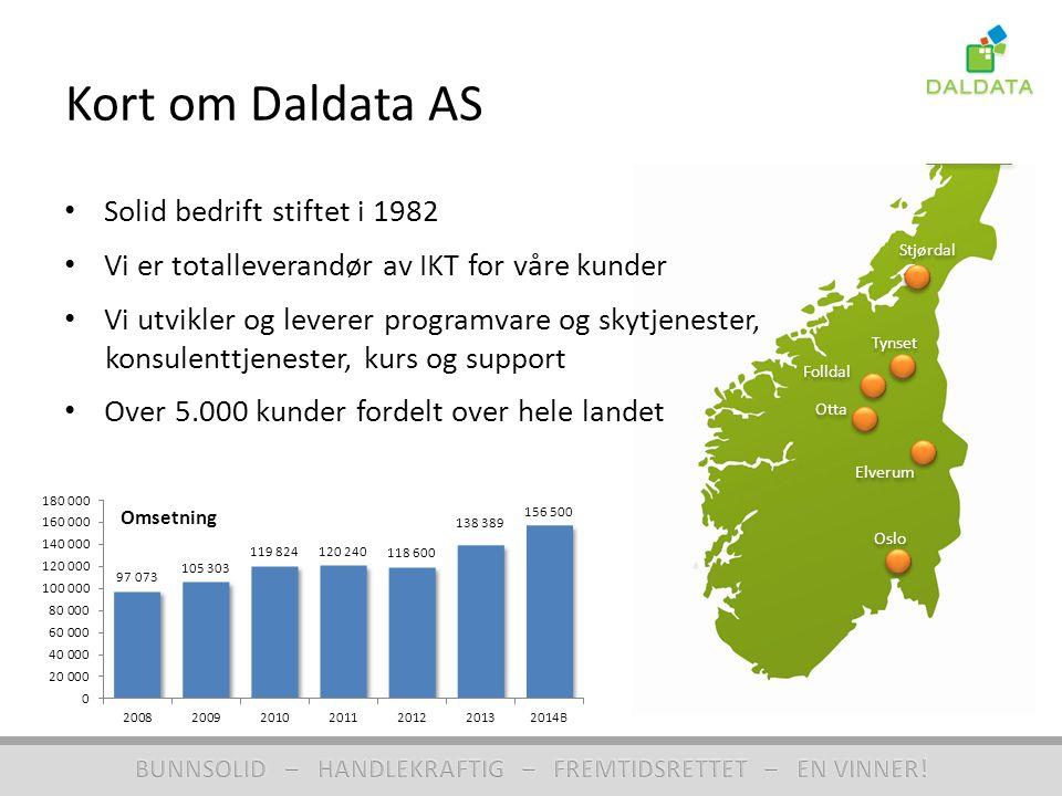 Kort om Daldata AS Solid bedrift stiftet i 1982 Vi er totalleverandør av IKT for våre kunder Vi utvikler og leverer programvare og skytjenester, konsulenttjenester, kurs og support Over 5.000 kunder fordelt over hele landet Otta Elverum Oslo Folldal Tynset Stjørdal