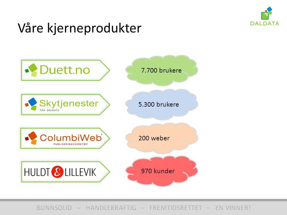 Våre kjerneprodukter 7.700 brukere 5.300 brukere 200 weber 970 kunder