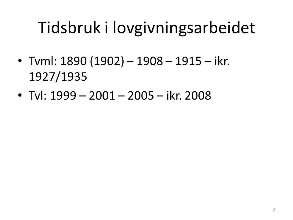 Tidsbruk i lovgivningsarbeidet Tvml: 1890 (1902) – 1908 – 1915 – ikr. 1927/1935 Tvl: 1999 – 2001 – 2005 – ikr. 2008 8