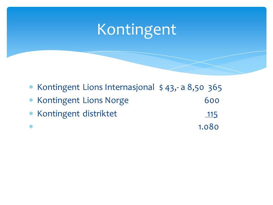  Kontingent Lions Internasjonal $ 43,- a 8,50 365  Kontingent Lions Norge 600  Kontingent distriktet 115  1.080 Kontingent