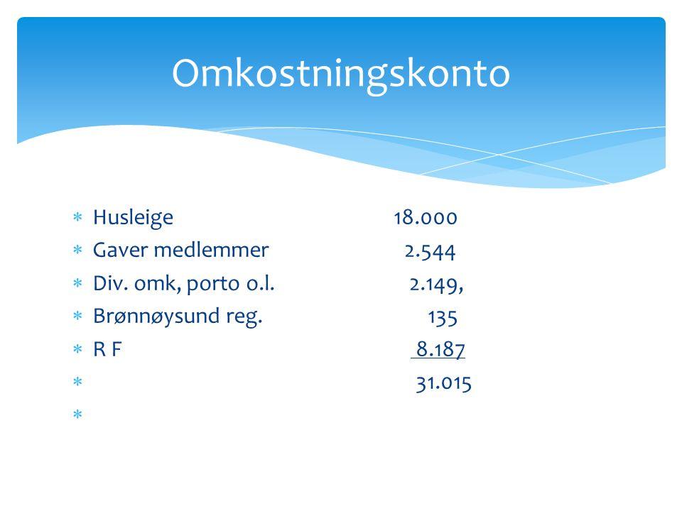  Husleige 18.000  Gaver medlemmer 2.544  Div. omk, porto o.l. 2.149,  Brønnøysund reg. 135  R F 8.187  31.015  Omkostningskonto