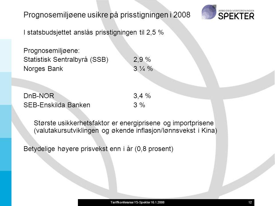 Tariffkonferanse YS-Spekter 16.1.200812 Prognosemiljøene usikre på prisstigningen i 2008 I statsbudsjettet anslås prisstigningen til 2,5 % Prognosemiljøene: Statistisk Sentralbyrå (SSB)2,9 % Norges Bank3 ¼ % DnB-NOR3,4 % SEB-Enskilda Banken3 % Største usikkerhetsfaktor er energiprisene og importprisene (valutakursutviklingen og økende inflasjon/lønnsvekst i Kina) Betydelige høyere prisvekst enn i år (0,8 prosent)