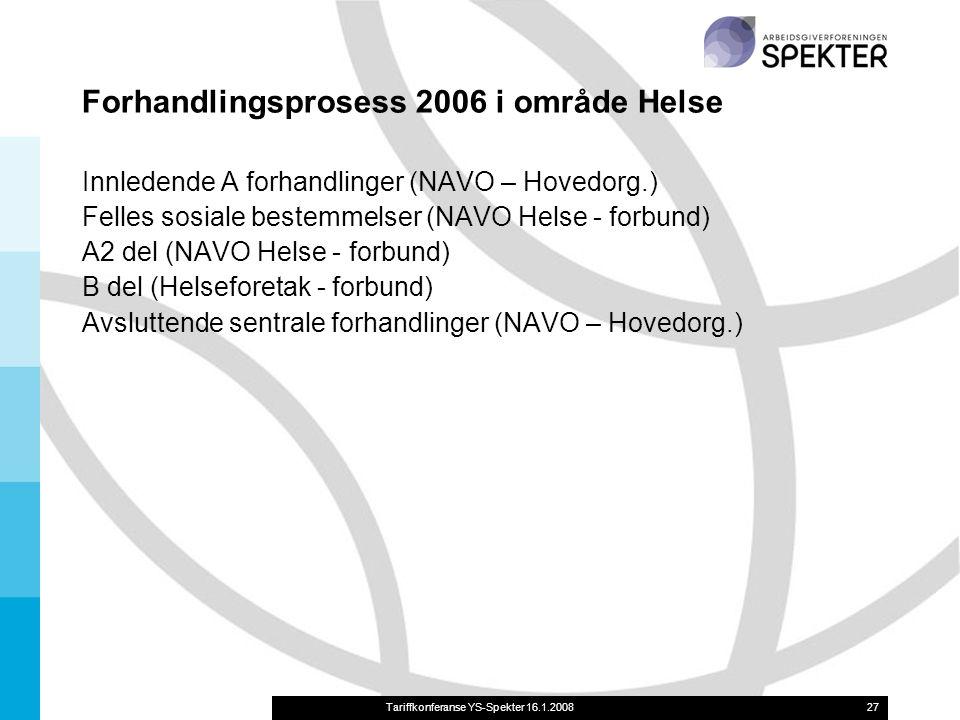 Tariffkonferanse YS-Spekter 16.1.200827 Forhandlingsprosess 2006 i område Helse Innledende A forhandlinger (NAVO – Hovedorg.) Felles sosiale bestemmelser (NAVO Helse - forbund) A2 del (NAVO Helse - forbund) B del (Helseforetak - forbund) Avsluttende sentrale forhandlinger (NAVO – Hovedorg.)