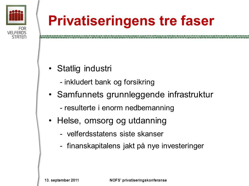 Privatiseringens tre faser Statlig industri - inkludert bank og forsikring Samfunnets grunnleggende infrastruktur - resulterte i enorm nedbemanning Helse, omsorg og utdanning -velferdsstatens siste skanser -finanskapitalens jakt på nye investeringer NOFS privatiseringskonferanse 13.