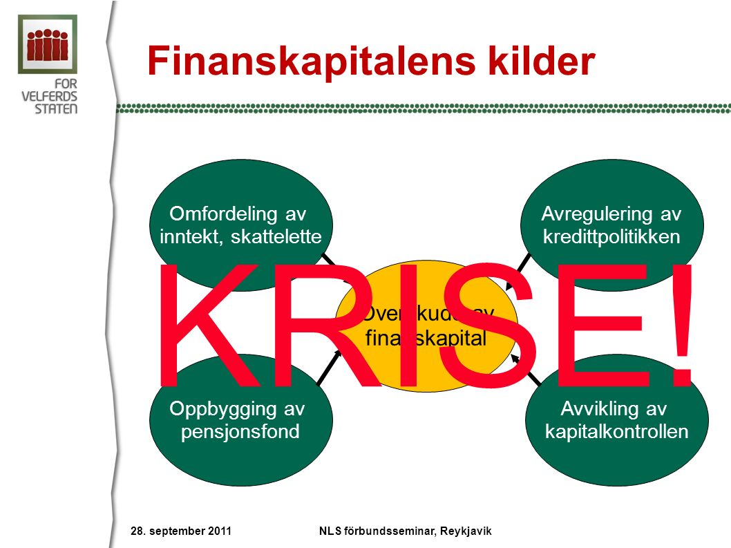 Finanskapitalens kilder Overskudd av finanskapital Omfordeling av inntekt, skattelette Oppbygging av pensjonsfond Avregulering av kredittpolitikken Avvikling av kapitalkontrollen KRISE.