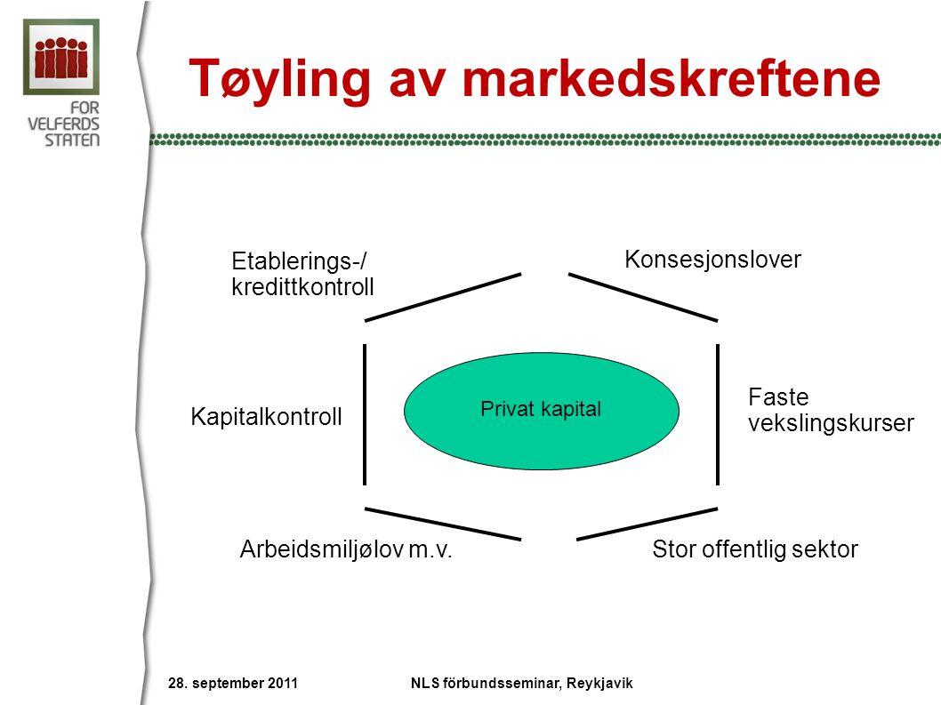 Tøyling av markedskreftene Faste vekslingskurser Kapitalkontroll Etablerings-/ kredittkontroll Konsesjonslover Arbeidsmiljølov m.v.