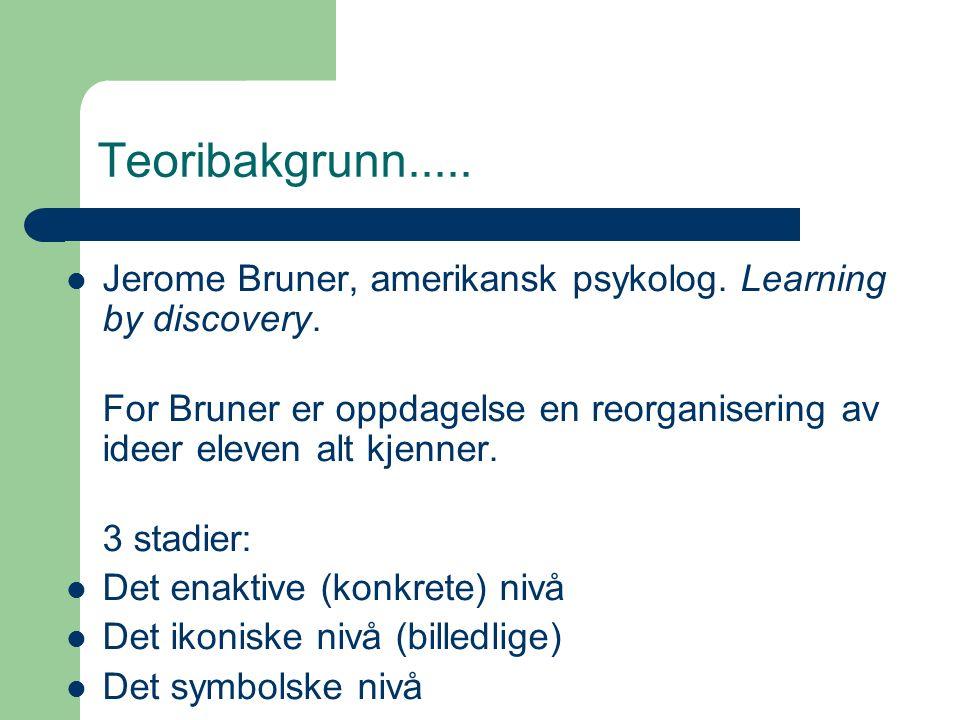 Teoribakgrunn..... Jerome Bruner, amerikansk psykolog.