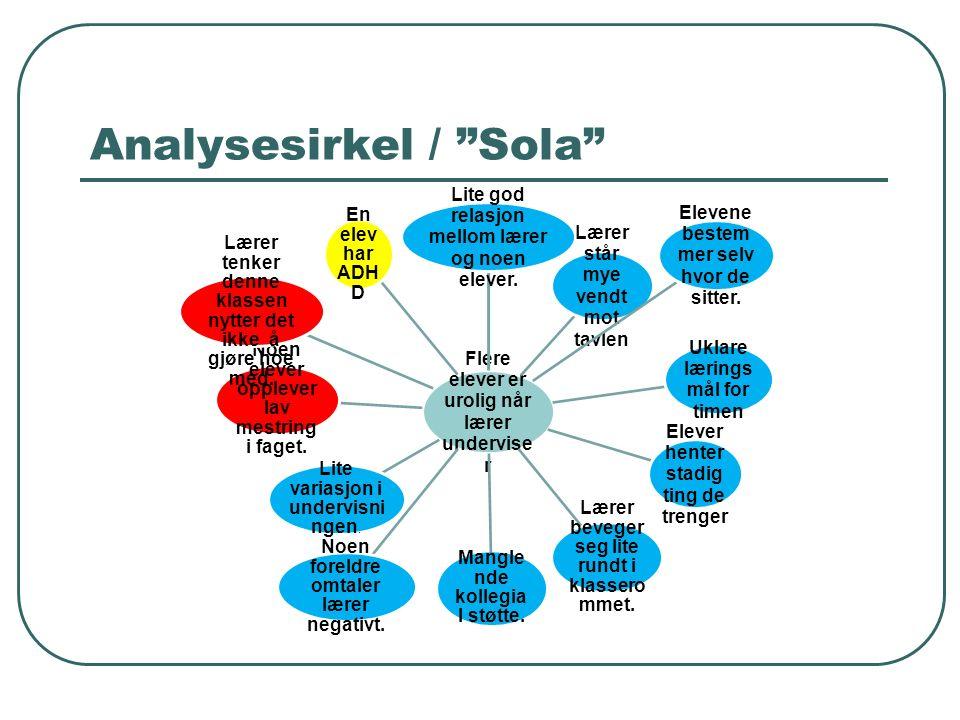 Analysesirkel / Sola Flere elever er urolig når lærer undervise r Lite god relasjon mellom lærer og noen elever.