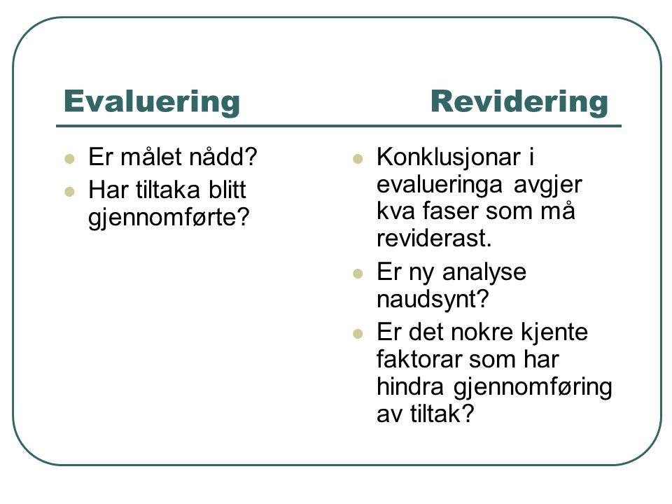 Evaluering Revidering Er målet nådd.Har tiltaka blitt gjennomførte.