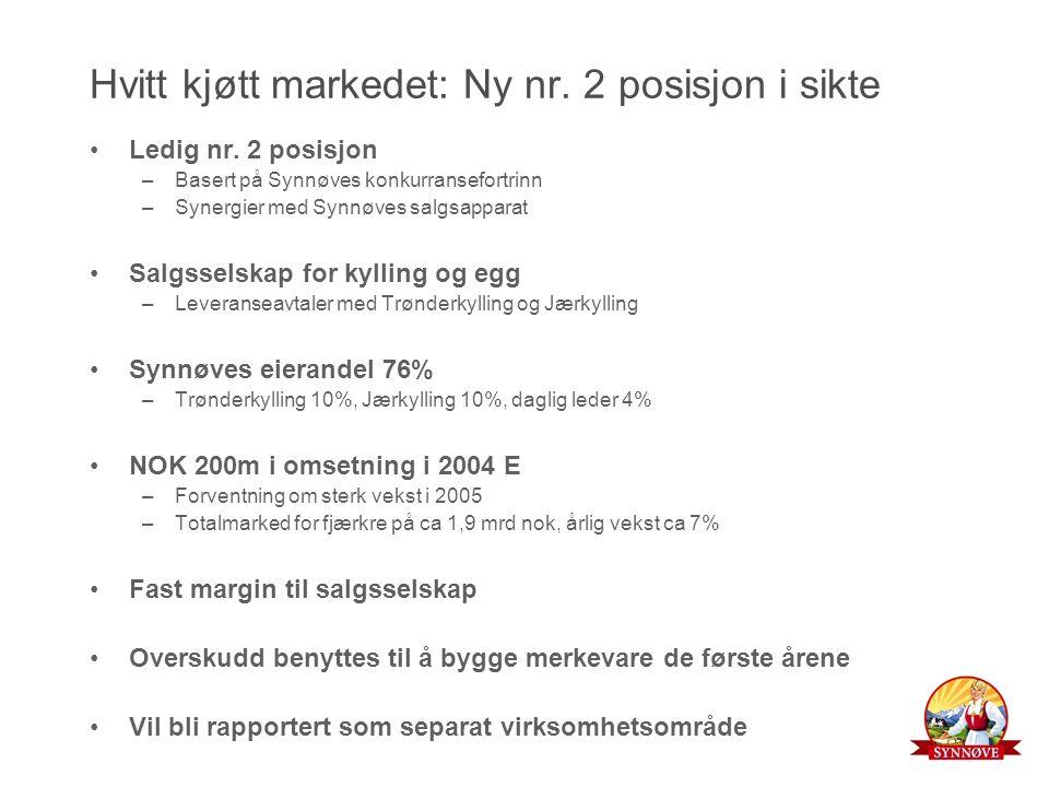 Hvitt kjøtt markedet: Ny nr. 2 posisjon i sikte Ledig nr.