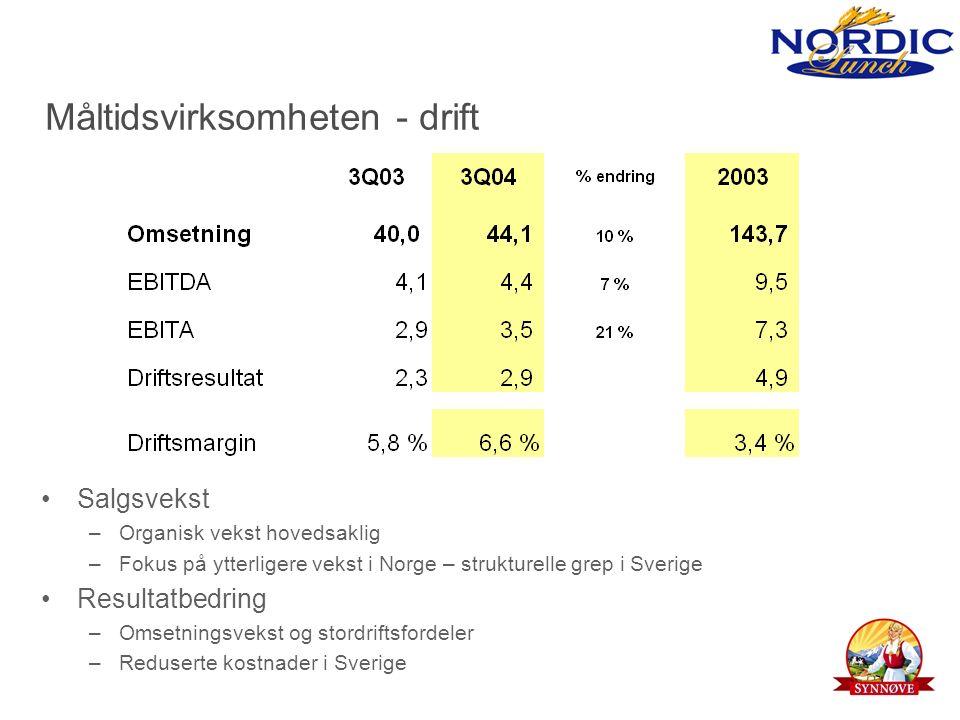 Måltidsvirksomheten - drift Salgsvekst –Organisk vekst hovedsaklig –Fokus på ytterligere vekst i Norge – strukturelle grep i Sverige Resultatbedring –Omsetningsvekst og stordriftsfordeler –Reduserte kostnader i Sverige