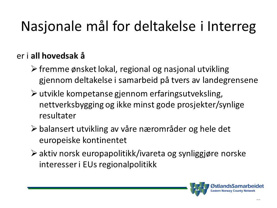 Nasjonale mål for deltakelse i Interreg er i all hovedsak å  fremme ønsket lokal, regional og nasjonal utvikling gjennom deltakelse i samarbeid på tvers av landegrensene  utvikle kompetanse gjennom erfaringsutveksling, nettverksbygging og ikke minst gode prosjekter/synlige resultater  balansert utvikling av våre nærområder og hele det europeiske kontinentet  aktiv norsk europapolitikk/ivareta og synliggjøre norske interesser i EUs regionalpolitikk 12